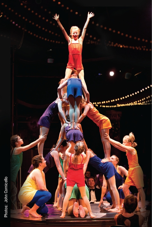 Circus 1-ders Twist 2016